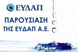 Παρουσίαση της ΕΥΔΑΠ Α.Ε.